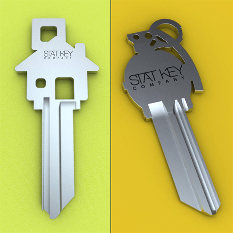 cut keys2